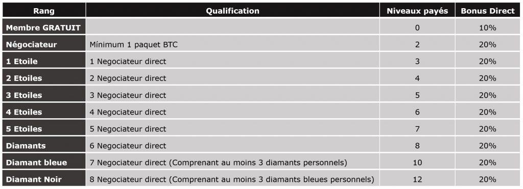 eyeline-leadership-positions